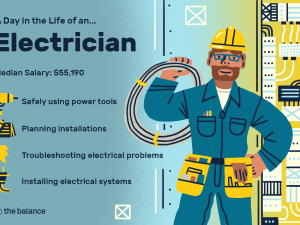 electrical contractor in Sacramento, CA